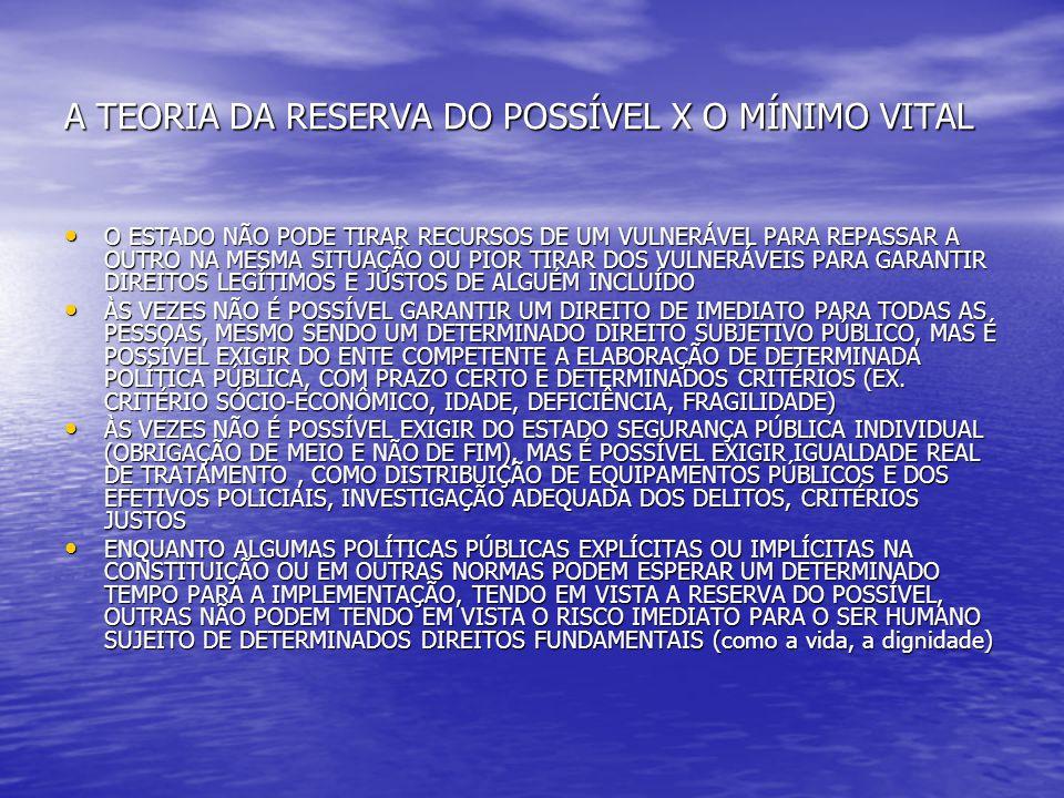 A TEORIA DA RESERVA DO POSSÍVEL X O MÍNIMO VITAL