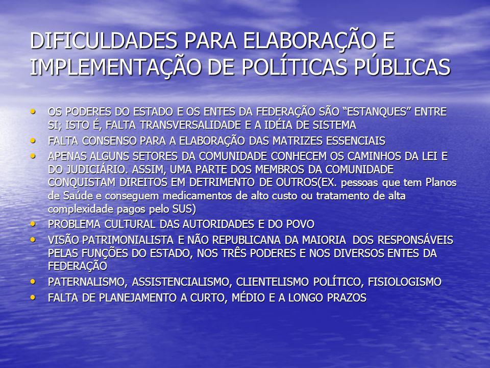 DIFICULDADES PARA ELABORAÇÃO E IMPLEMENTAÇÃO DE POLÍTICAS PÚBLICAS