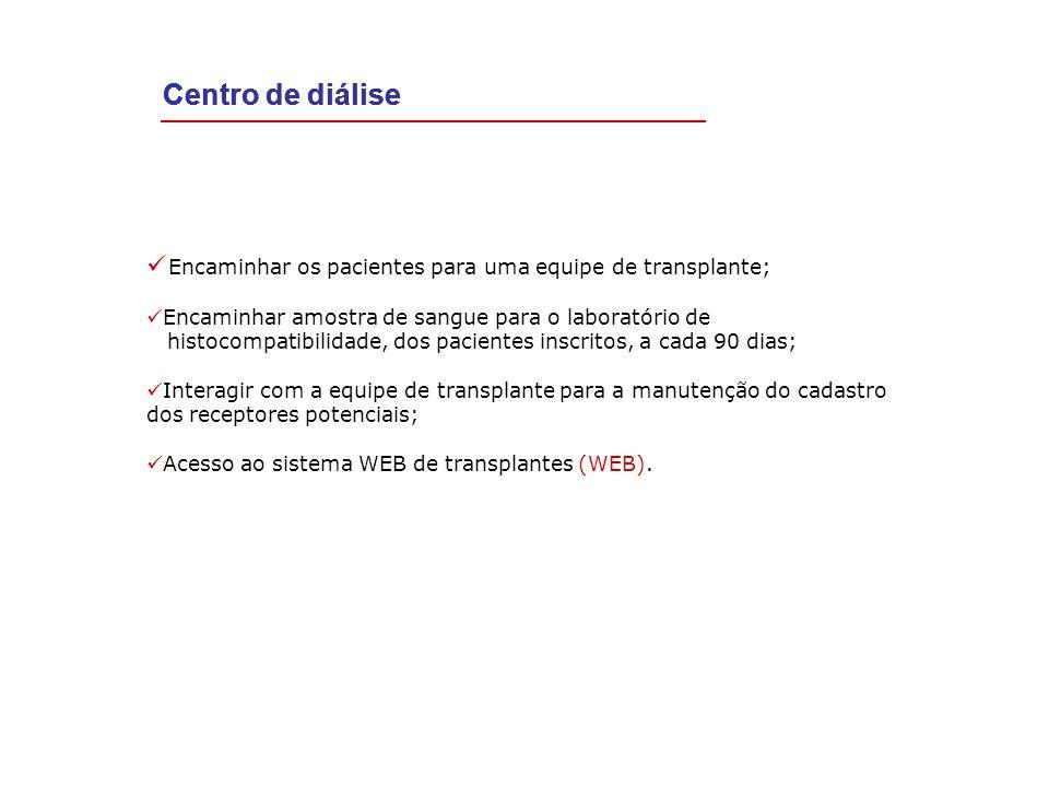 Centro de diálise Centro de diálise Centro de diálise