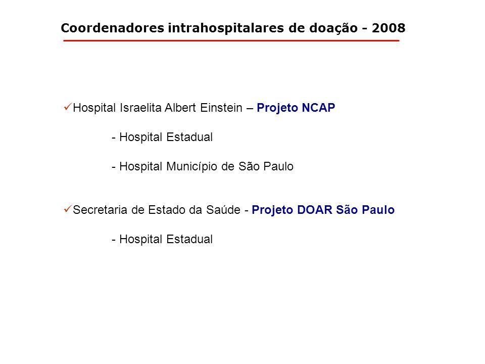 Coordenadores intrahospitalares de doação - 2008