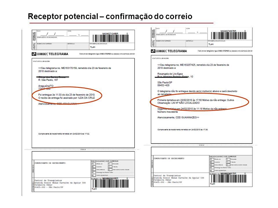 Receptor potencial – confirmação do correio