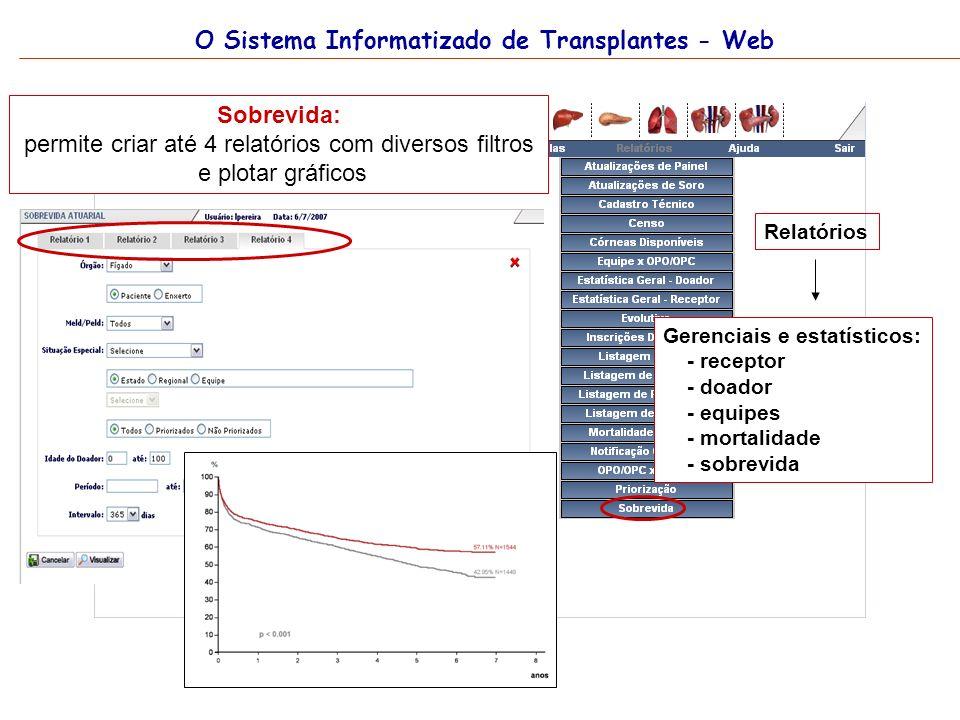 O Sistema Informatizado de Transplantes - Web