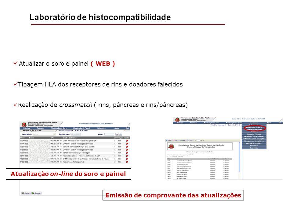 Laboratório de histocompatibilidade
