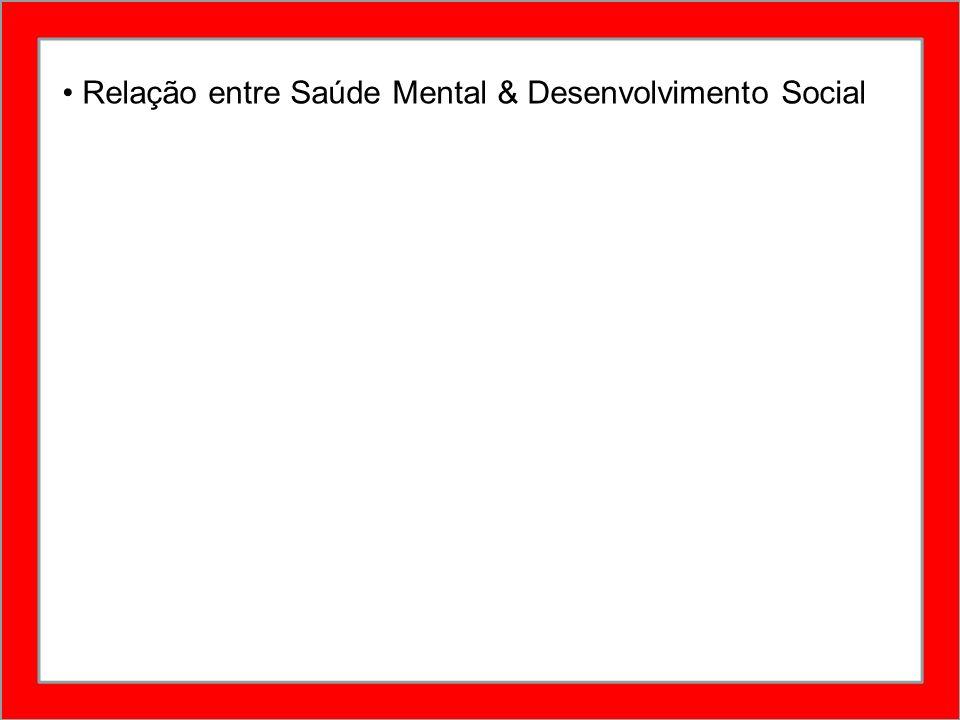 Relação entre Saúde Mental & Desenvolvimento Social