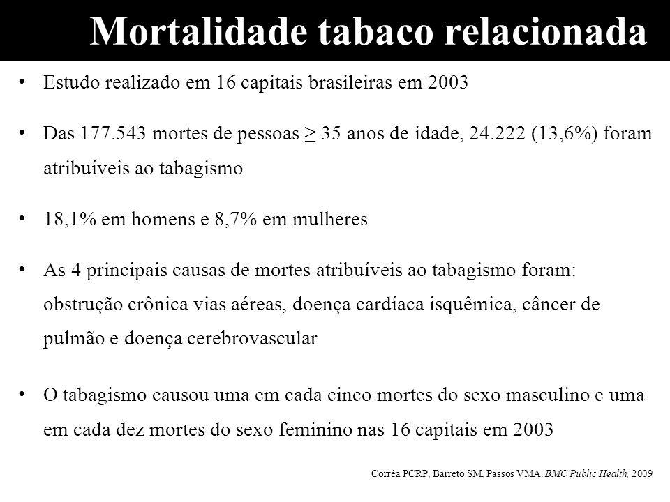 Mortalidade tabaco relacionada