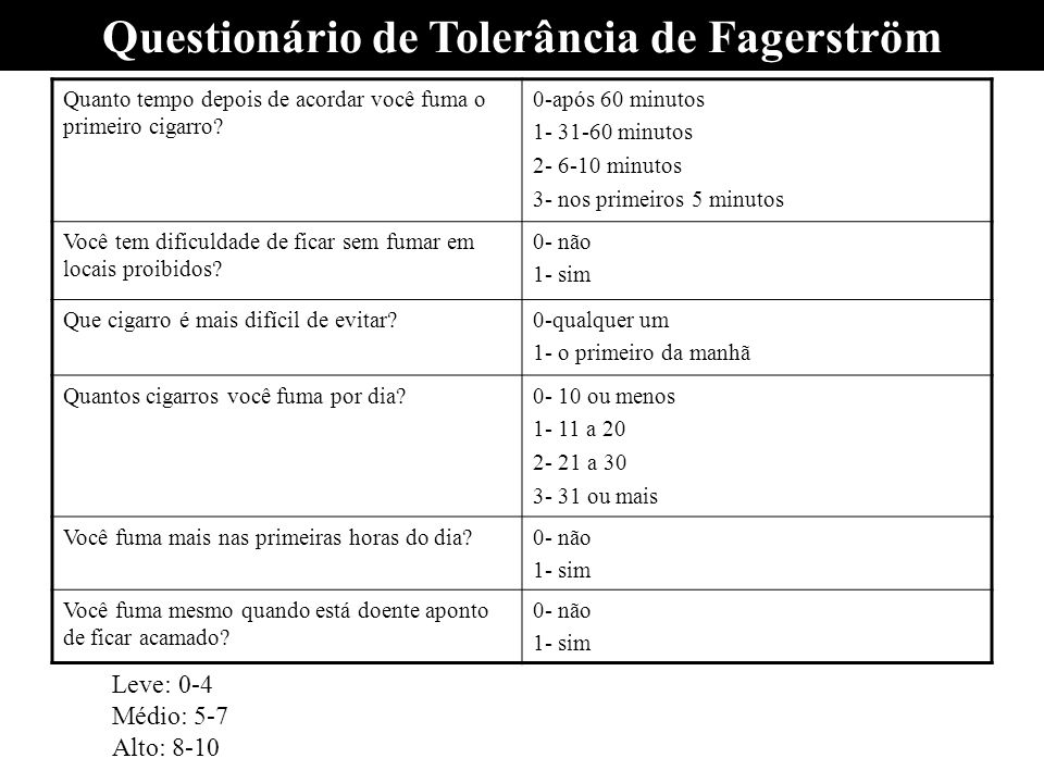 Questionário de Tolerância de Fagerström