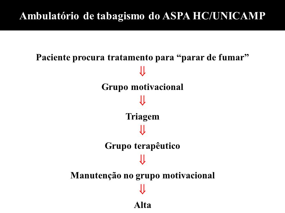 Ambulatório de tabagismo do ASPA HC/UNICAMP 