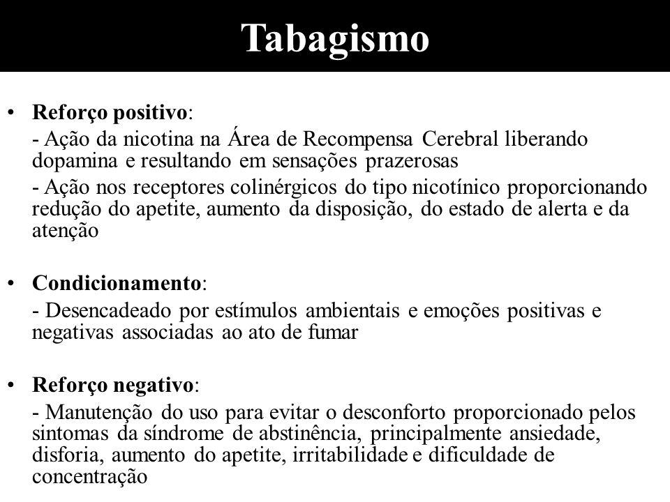 Tabagismo Reforço positivo: