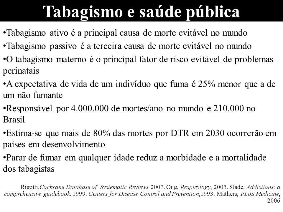 Tabagismo e saúde pública