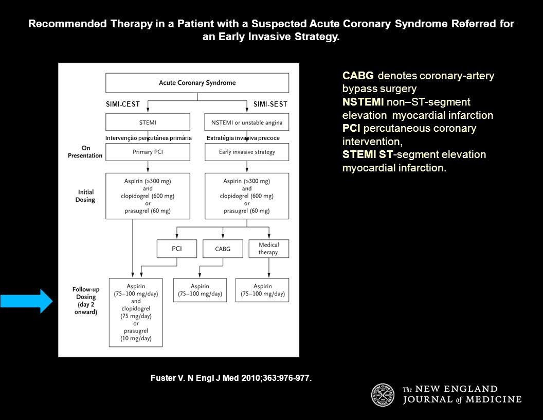CABG denotes coronary-artery bypass surgery