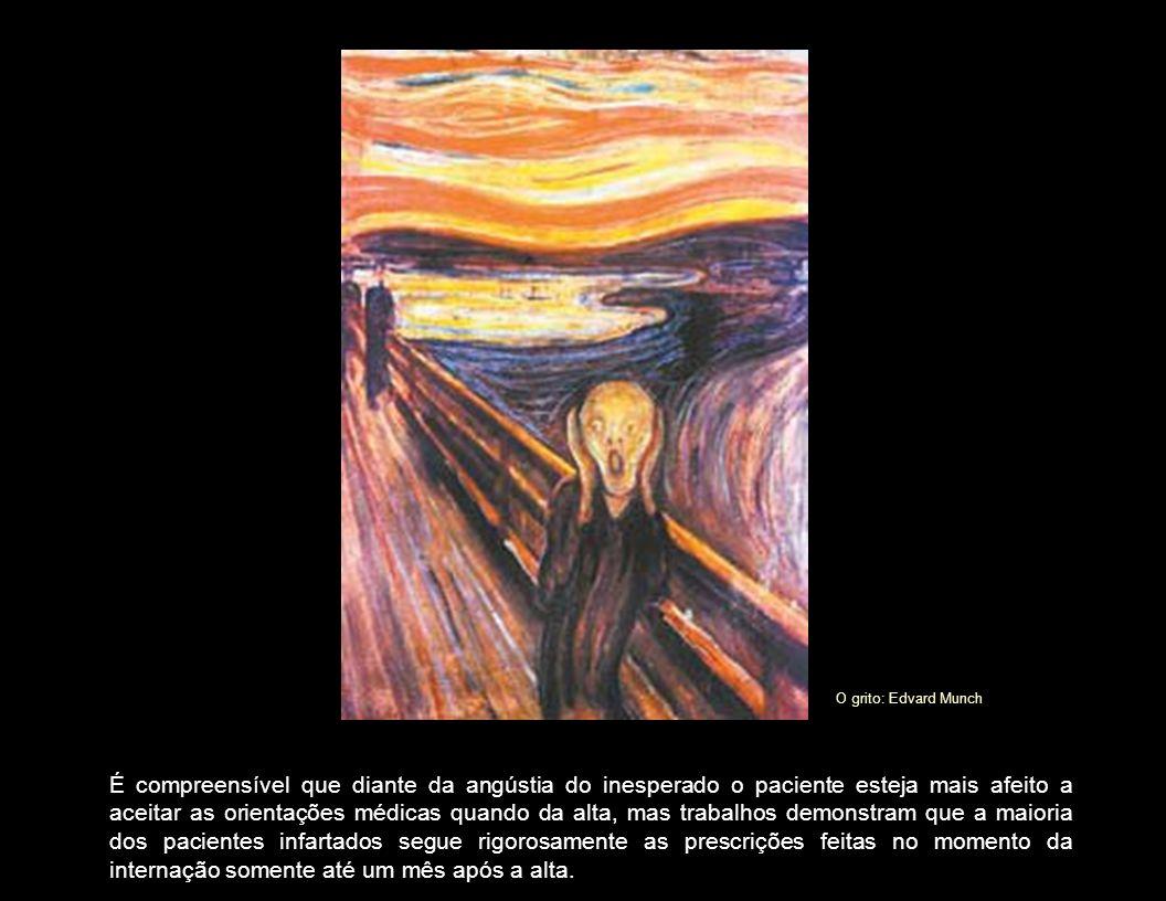 O grito: Edvard Munch