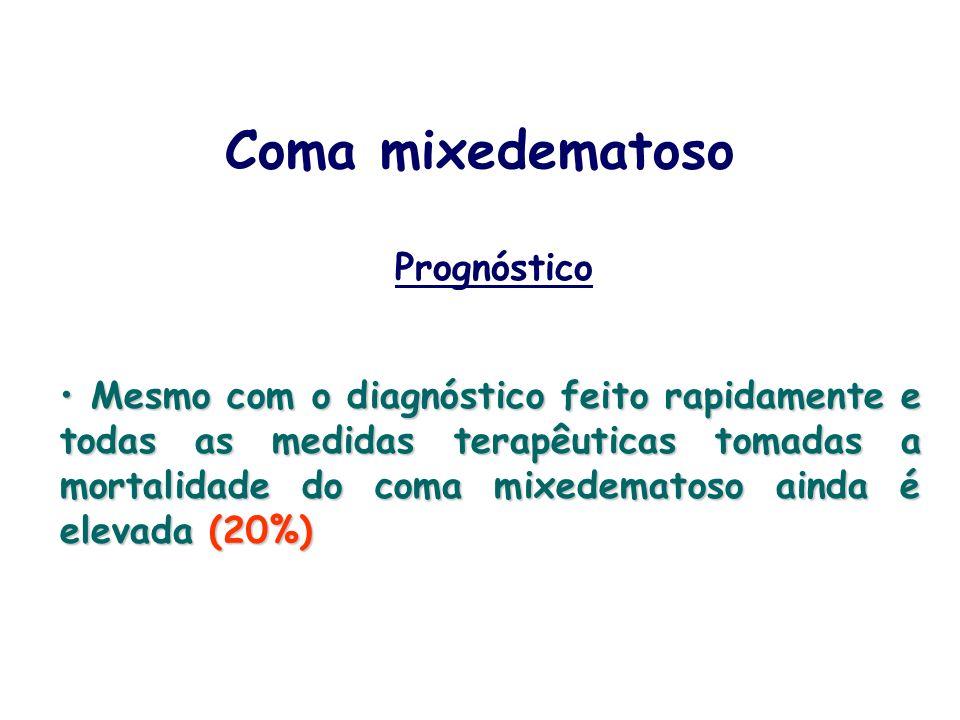 Coma mixedematoso Prognóstico