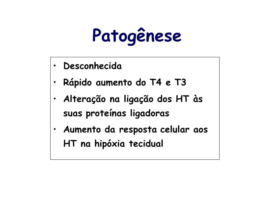Patogênese Desconhecida Rápido aumento do T4 e T3