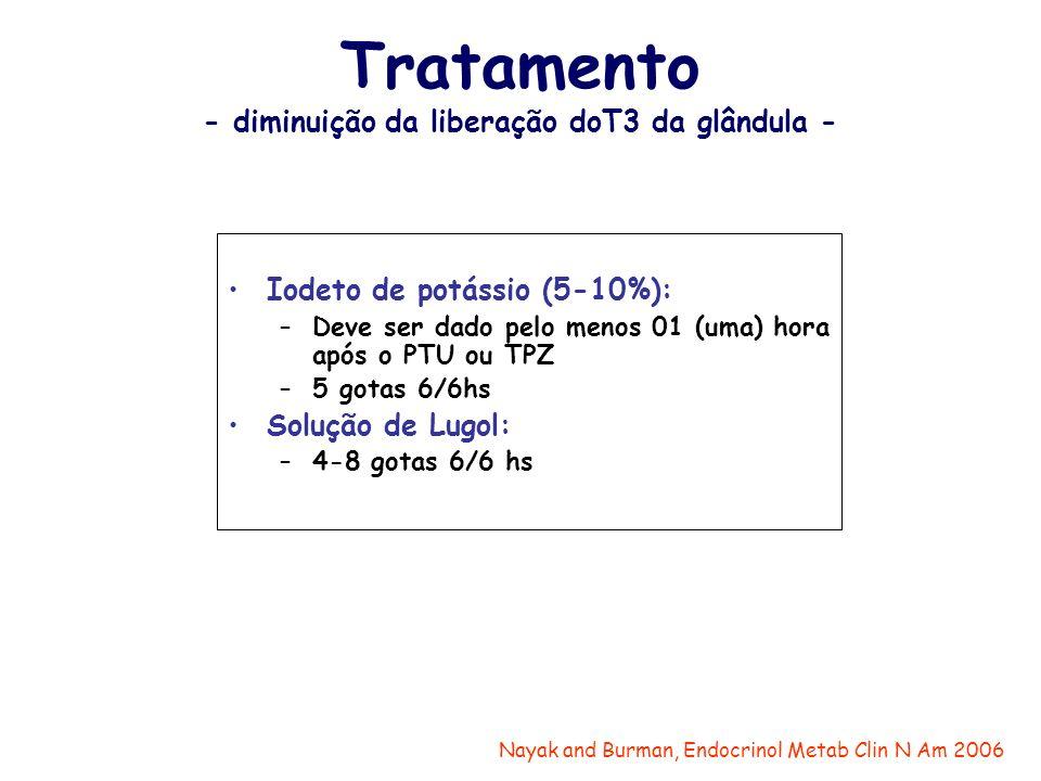 Tratamento - diminuição da liberação doT3 da glândula -