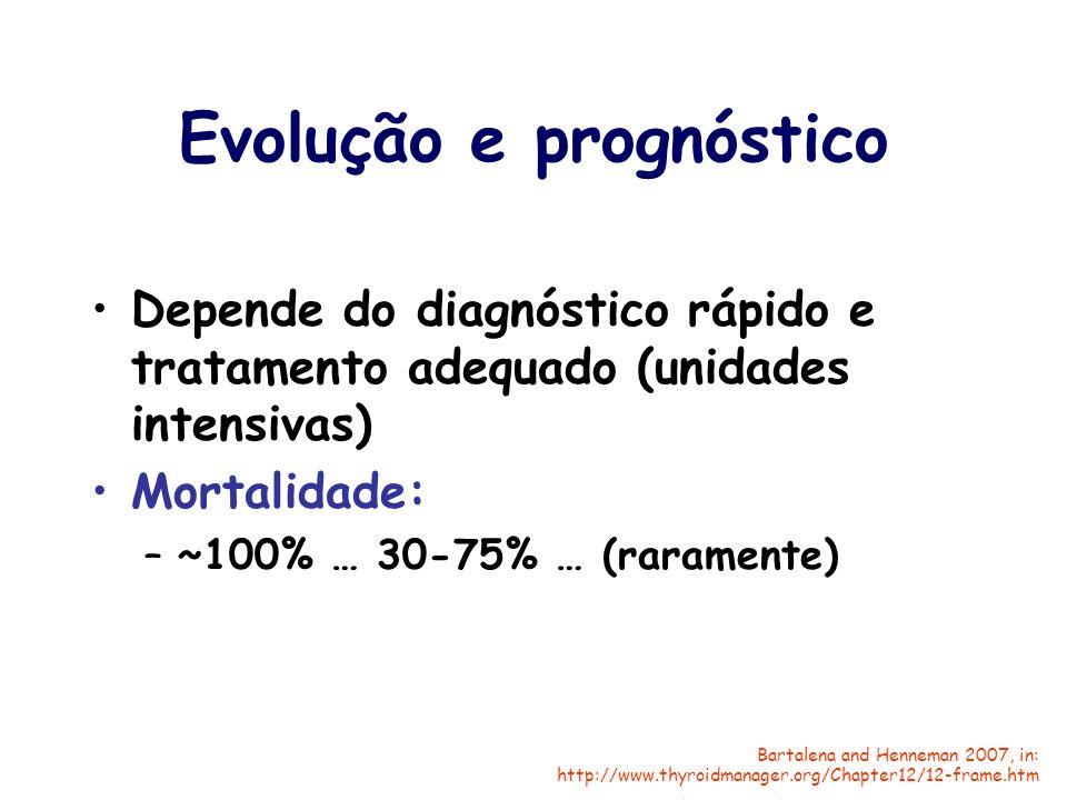 Evolução e prognóstico