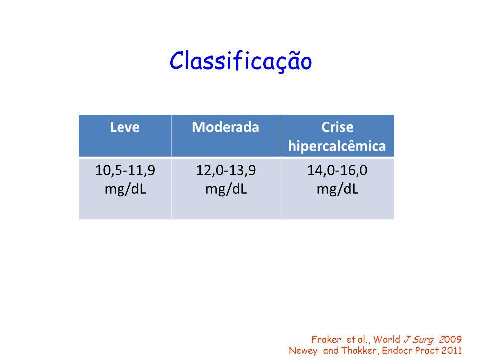 Classificação Leve Moderada Crise hipercalcêmica 10,5-11,9 mg/dL