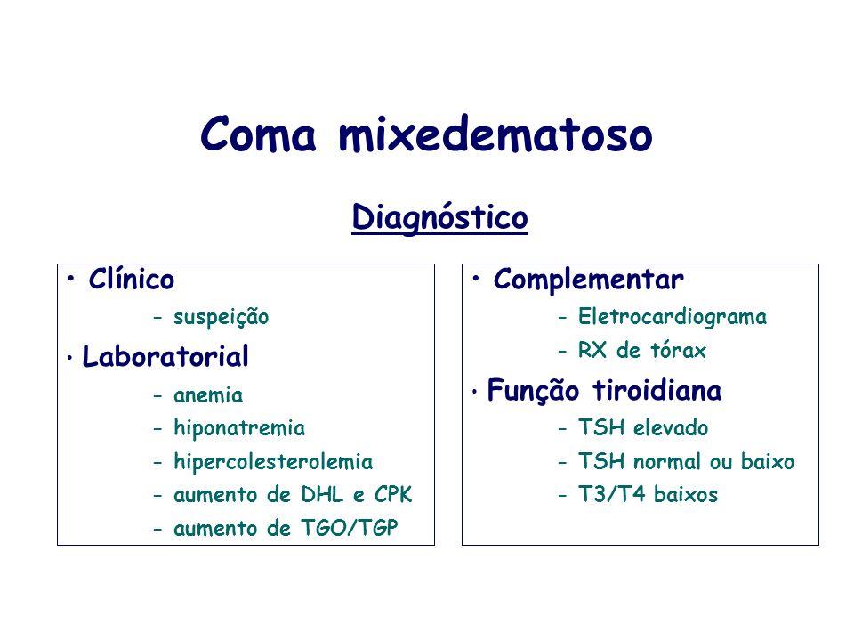 Coma mixedematoso Diagnóstico Clínico Complementar - suspeição