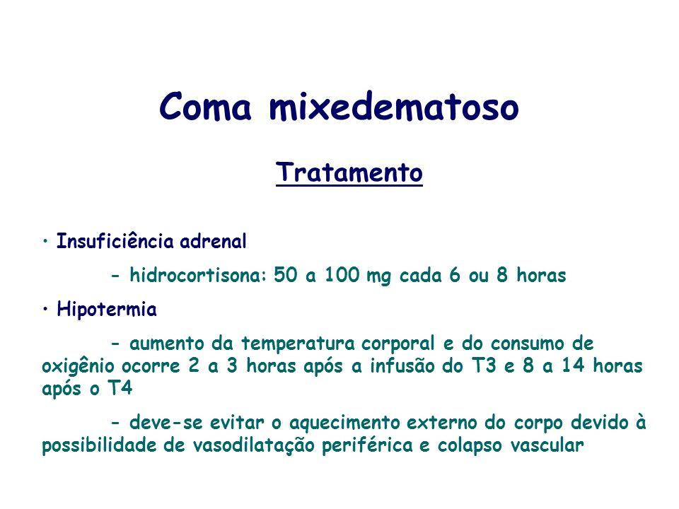 Coma mixedematoso Tratamento Insuficiência adrenal