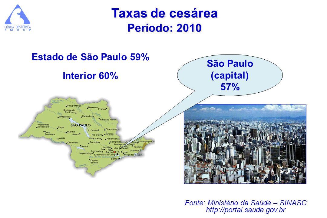 Taxas de cesárea Período: 2010