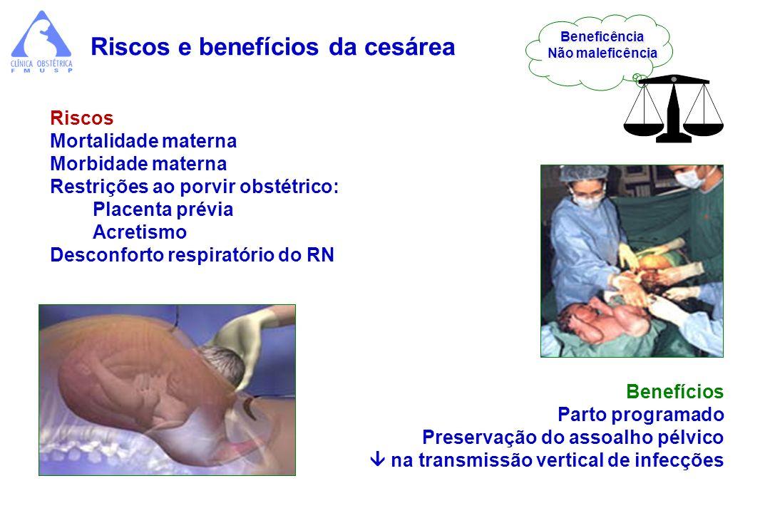 Riscos e benefícios da cesárea