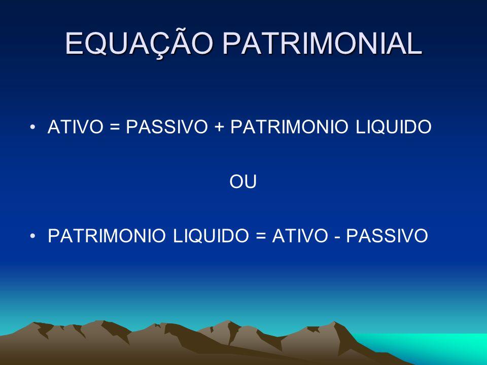 EQUAÇÃO PATRIMONIAL ATIVO = PASSIVO + PATRIMONIO LIQUIDO OU