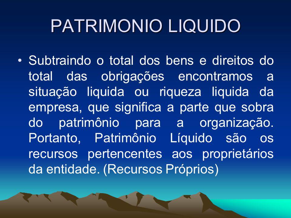 PATRIMONIO LIQUIDO