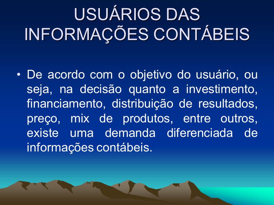 USUÁRIOS DAS INFORMAÇÕES CONTÁBEIS