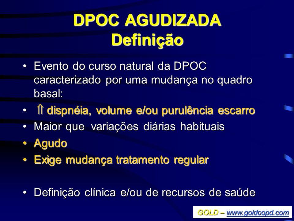 DPOC AGUDIZADA Definição