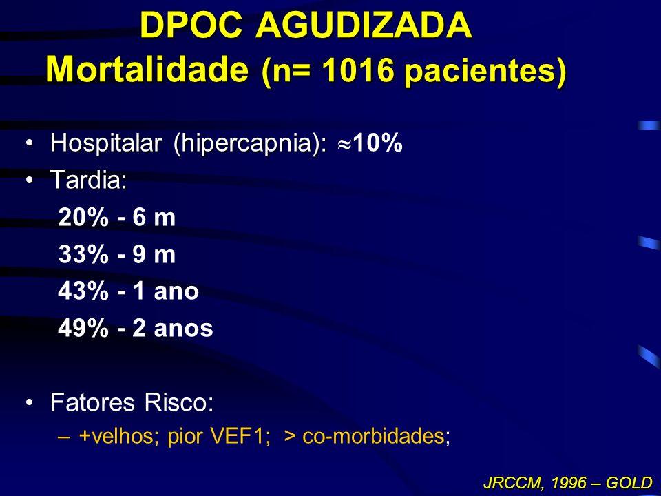 DPOC AGUDIZADA Mortalidade (n= 1016 pacientes)