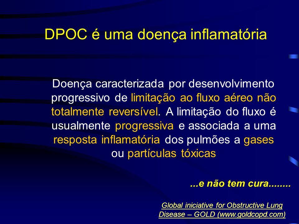 DPOC é uma doença inflamatória