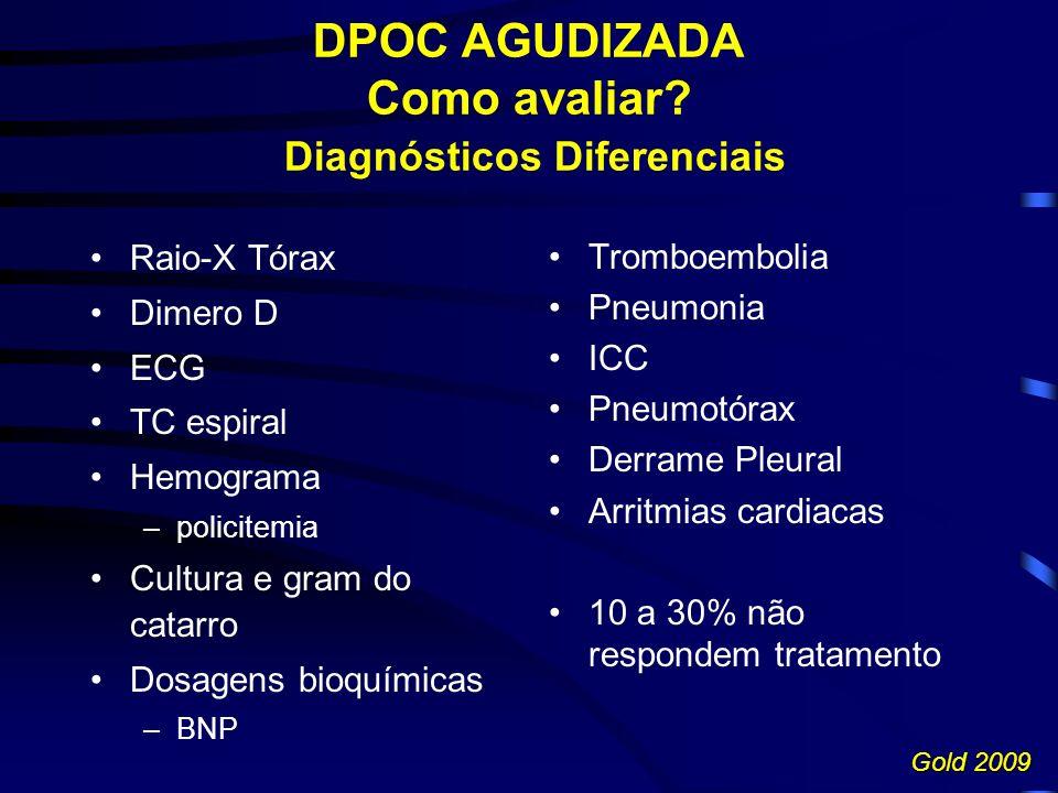 DPOC AGUDIZADA Como avaliar Diagnósticos Diferenciais