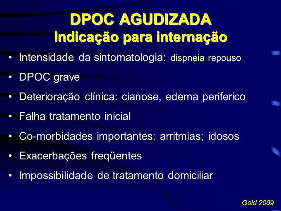 DPOC AGUDIZADA Indicação para internação