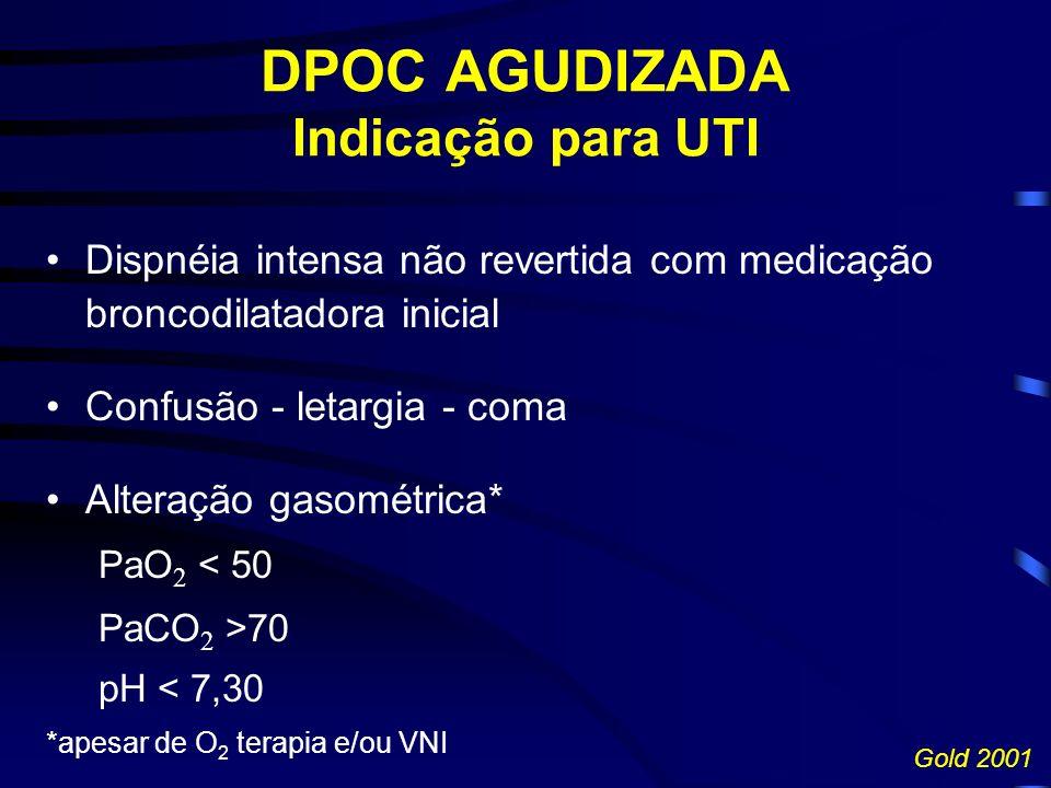 DPOC AGUDIZADA Indicação para UTI