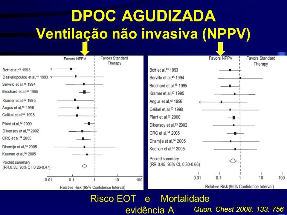 DPOC AGUDIZADA Ventilação não invasiva (NPPV)