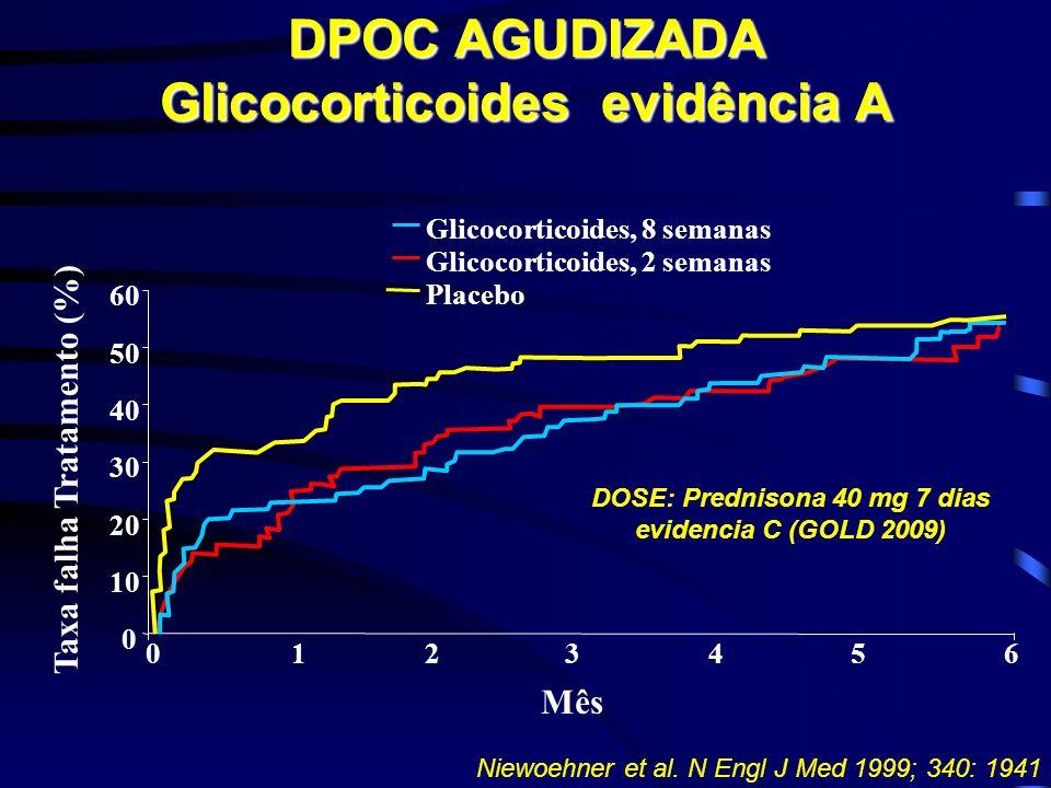 DPOC AGUDIZADA Glicocorticoides evidência A