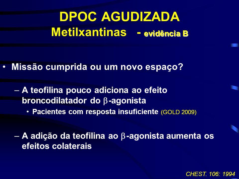 DPOC AGUDIZADA Metilxantinas - evidência B