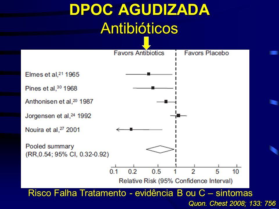DPOC AGUDIZADA Antibióticos