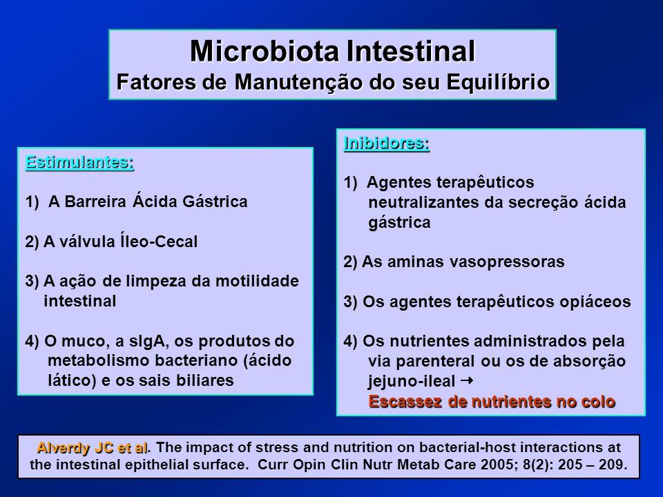 Microbiota Intestinal Fatores de Manutenção do seu Equilíbrio