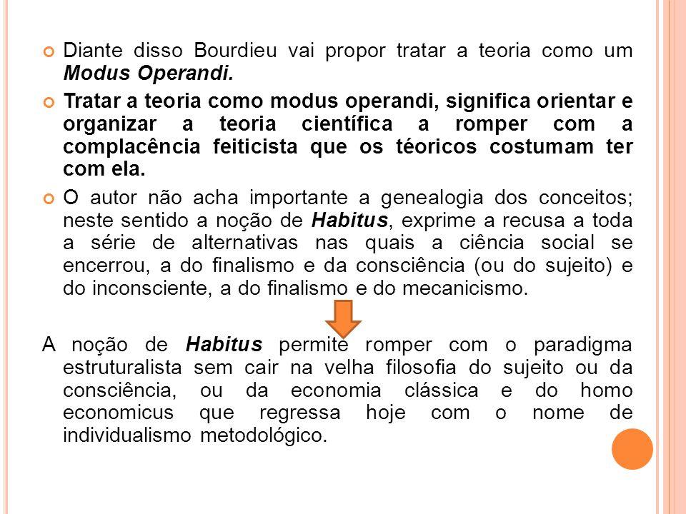 Diante disso Bourdieu vai propor tratar a teoria como um Modus Operandi.
