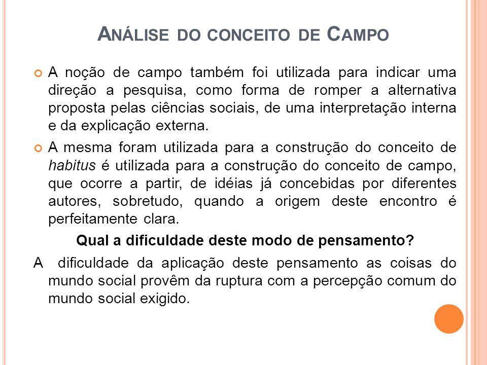 Análise do conceito de Campo