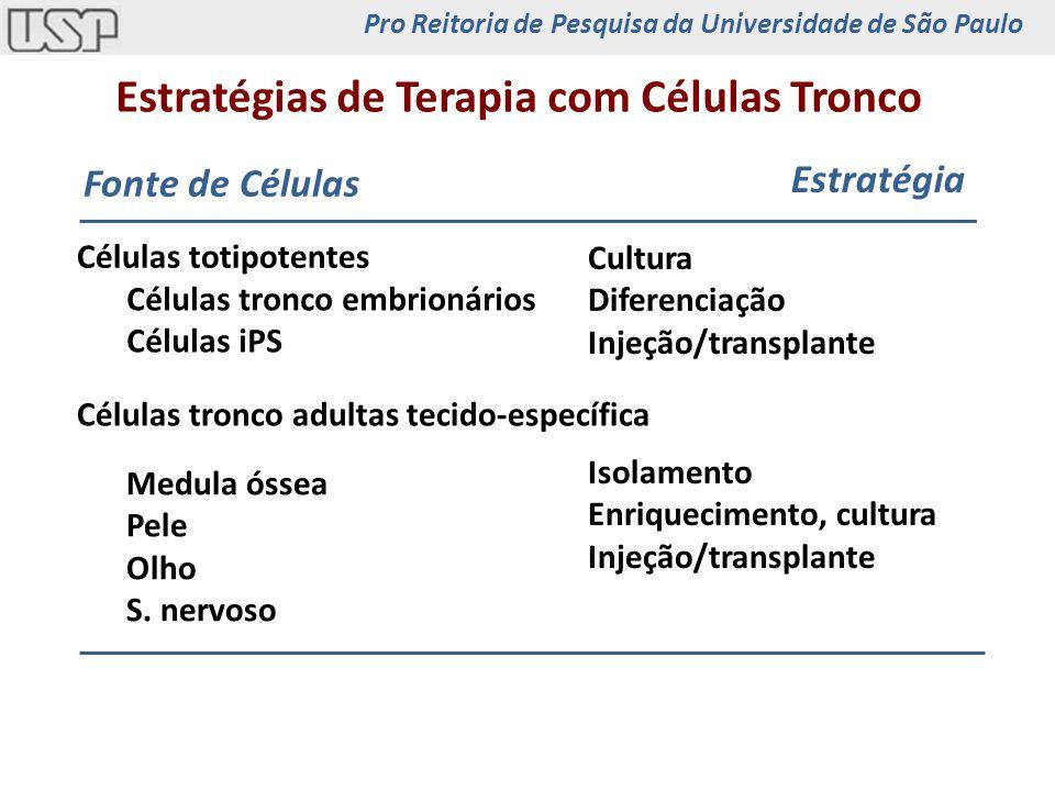 Estratégias de Terapia com Células Tronco