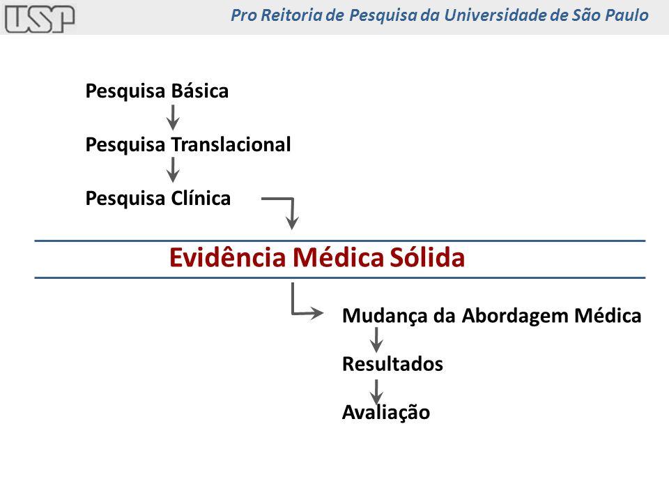 Evidência Médica Sólida
