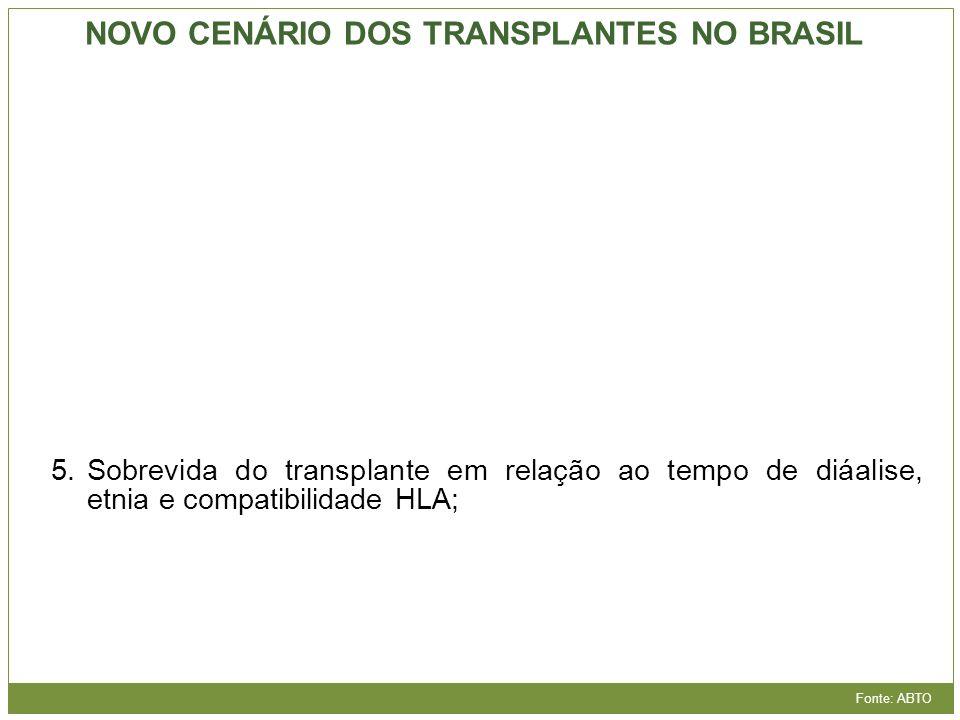 NOVO CENÁRIO DOS TRANSPLANTES NO BRASIL