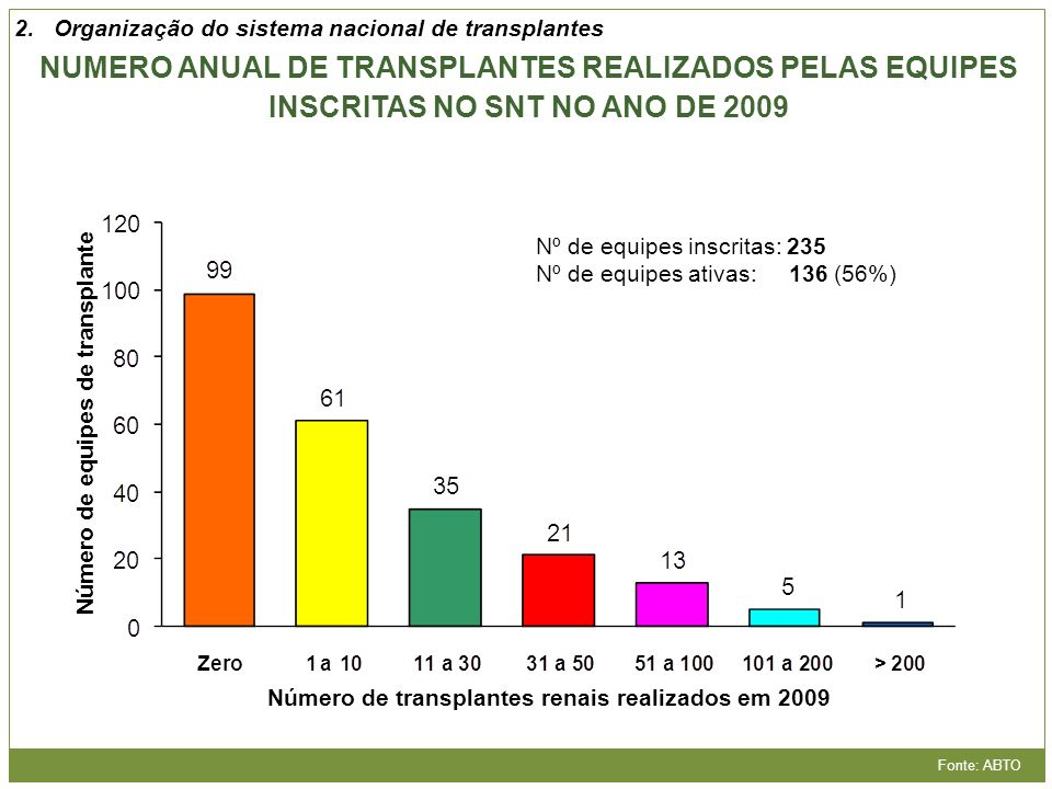 2. Organização do sistema nacional de transplantes