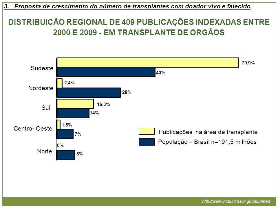 3. Proposta de crescimento do número de transplantes com doador vivo e falecido