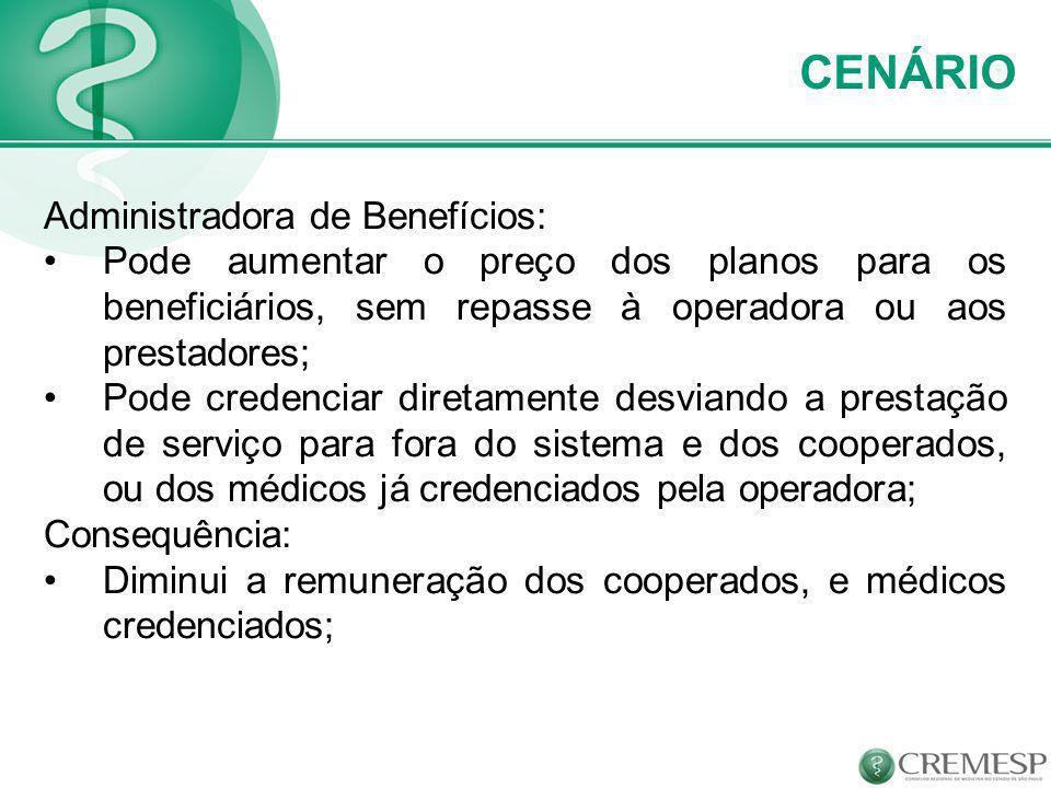 CENÁRIO Administradora de Benefícios: