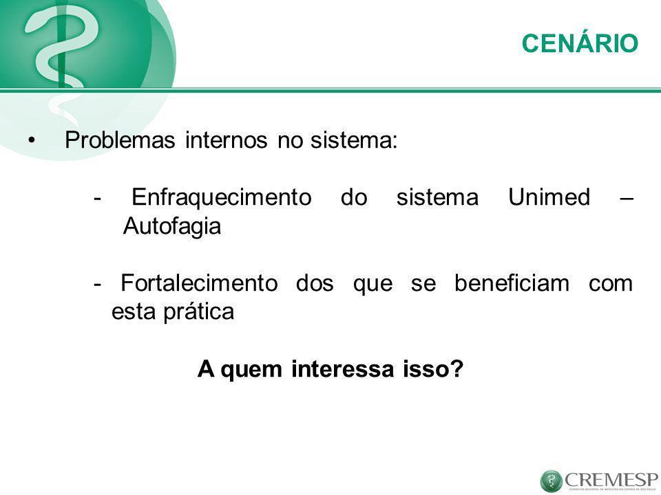 CENÁRIO Problemas internos no sistema: