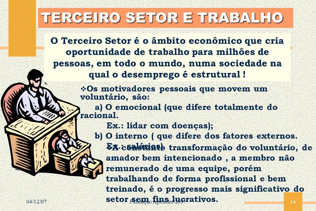 TERCEIRO SETOR E TRABALHO