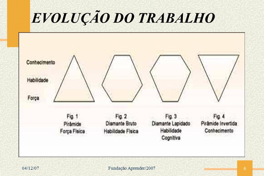 EVOLUÇÃO DO TRABALHO 04/12/07 Fundação Aprender/2007