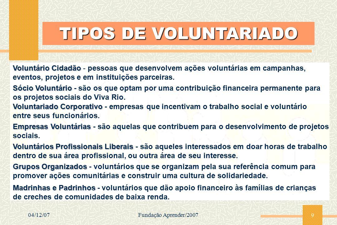 TIPOS DE VOLUNTARIADO Voluntário Cidadão - pessoas que desenvolvem ações voluntárias em campanhas, eventos, projetos e em instituições parceiras.